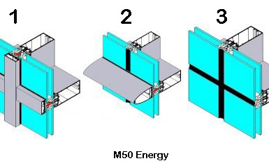 M50-Energy